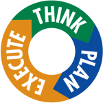 Profile photo of THINK PLAN EXECUTE